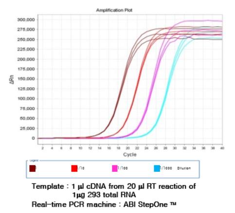 EBT-1802 performance data 1.PNG