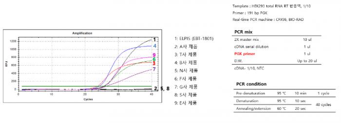 EBT-1801 performance data 2.PNG