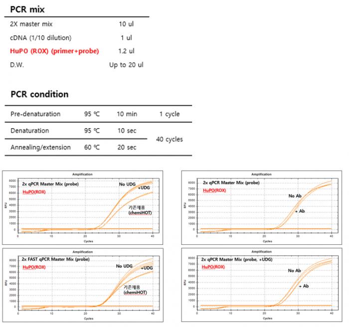 EBT-1805 performance data.PNG