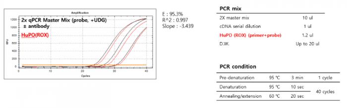 EBT-1806 performance data.PNG
